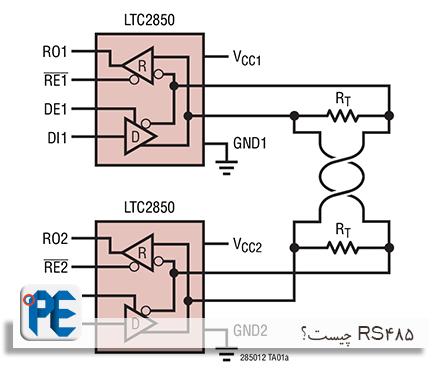 RS485 چیست؟
